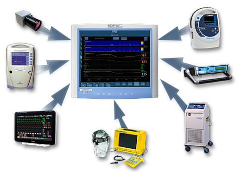 Šiuolaikinio CNS multimodalinio monitoriaus organizavimo principas