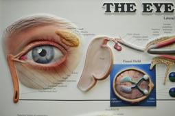 Akių plakatas