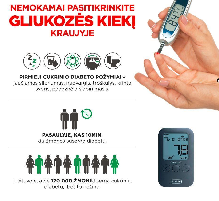 padidėjęs cukraus kiekis kraujyje su hipertenzija)