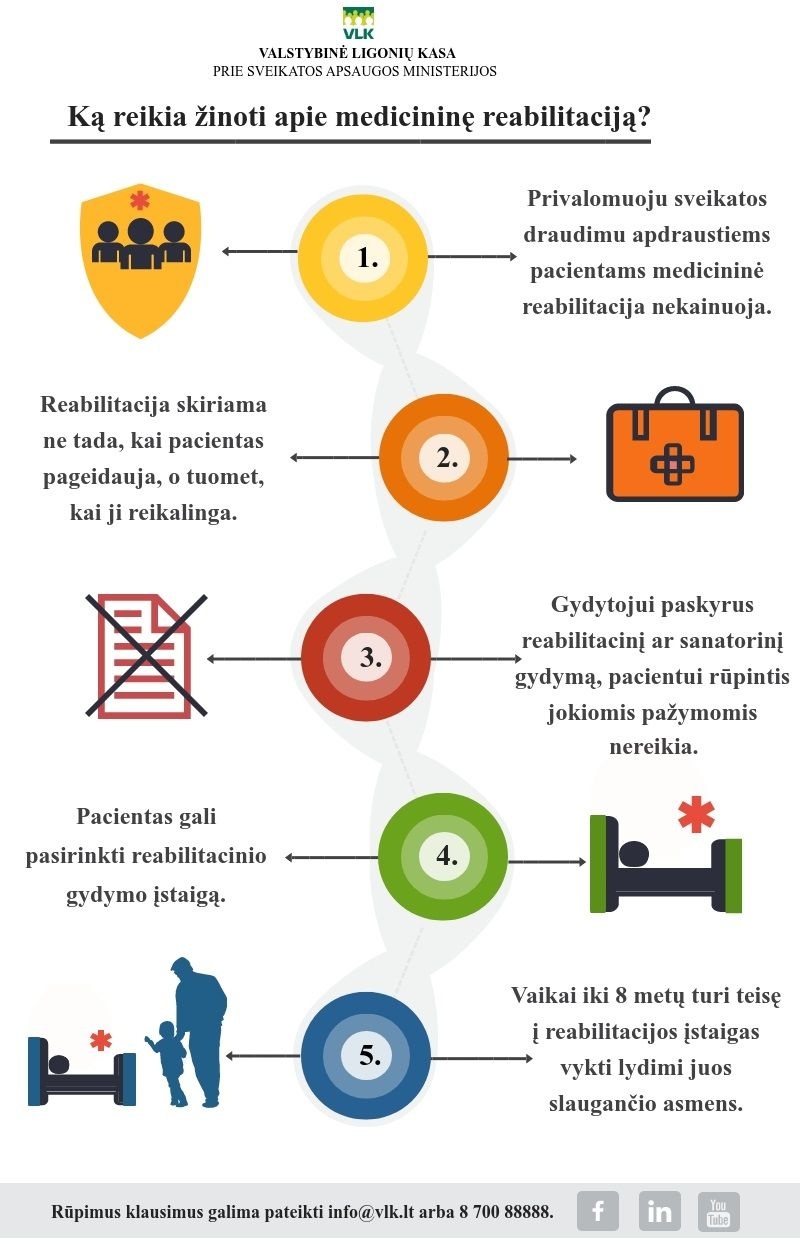 hipertenzija fizinė reabilitacija hipertenzija hipotenzija distonija