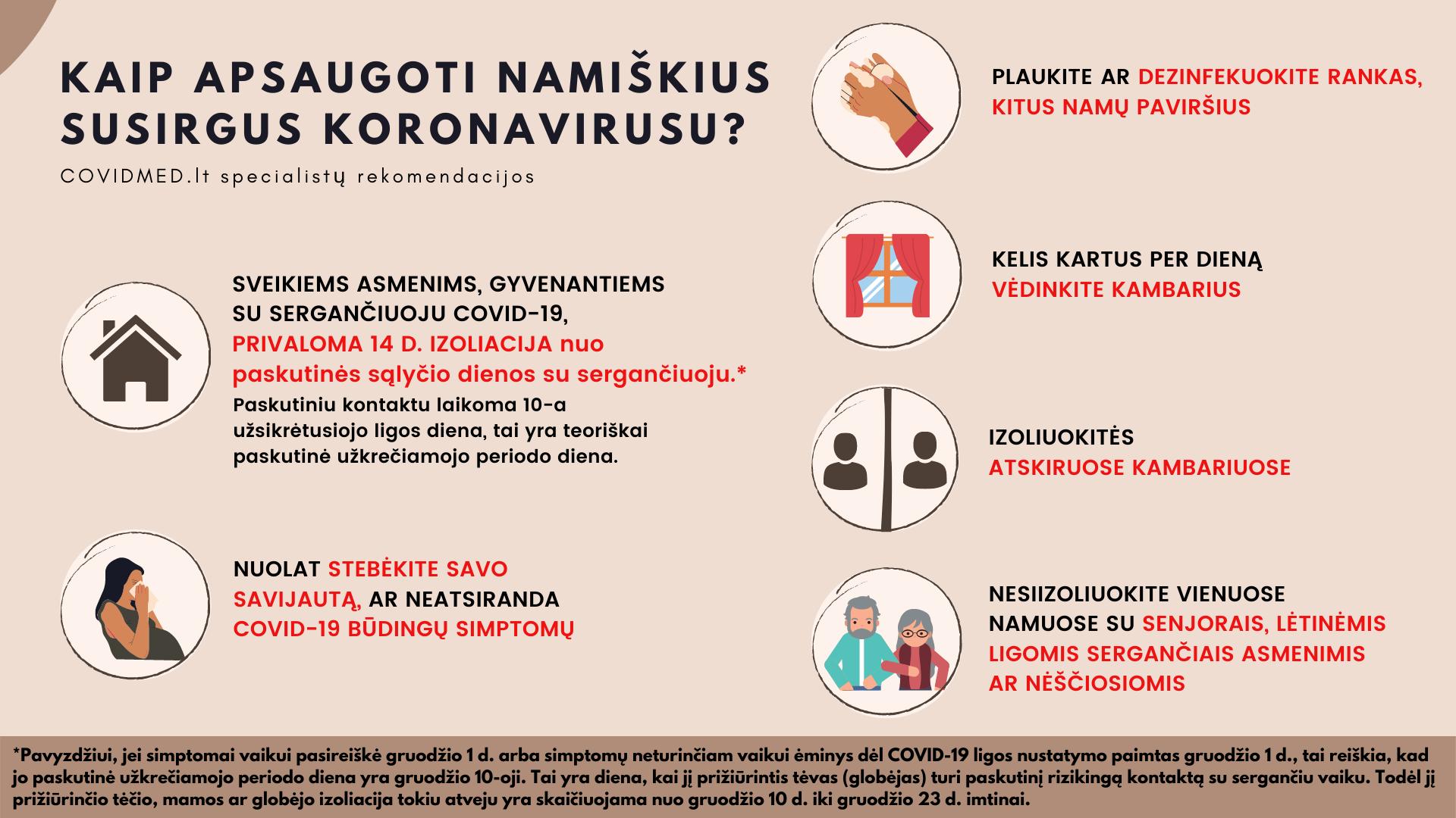 Plakatas apie apsaugą nuo koronaviruso