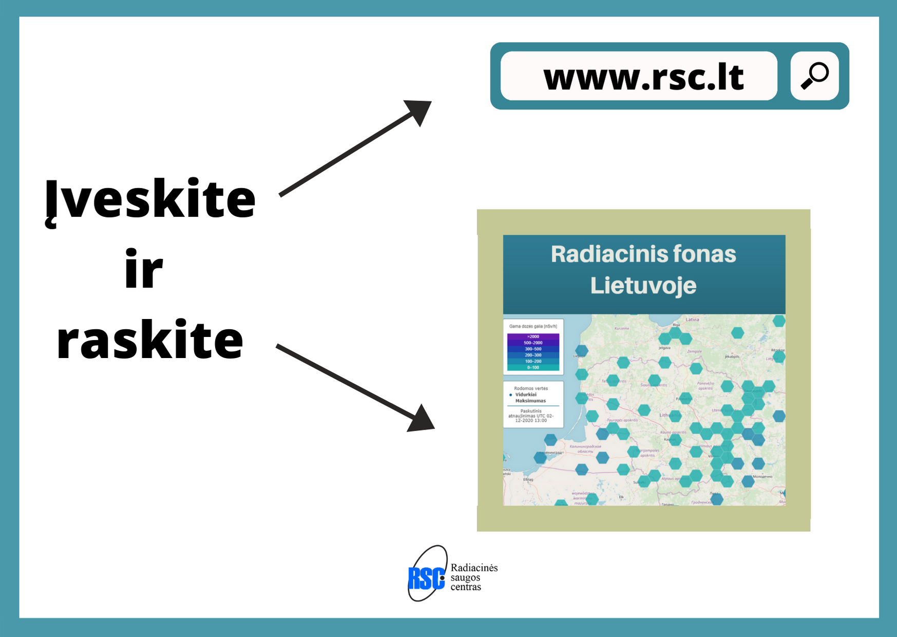Lentelė, rodanti, kur rasti, koks radiacinis fonas Lietuvoje