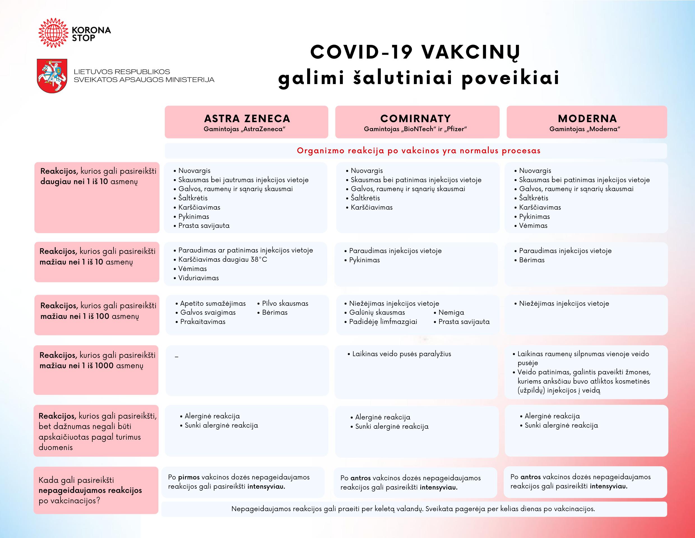 Plakatas apie vakcinų šalutinį poveikį