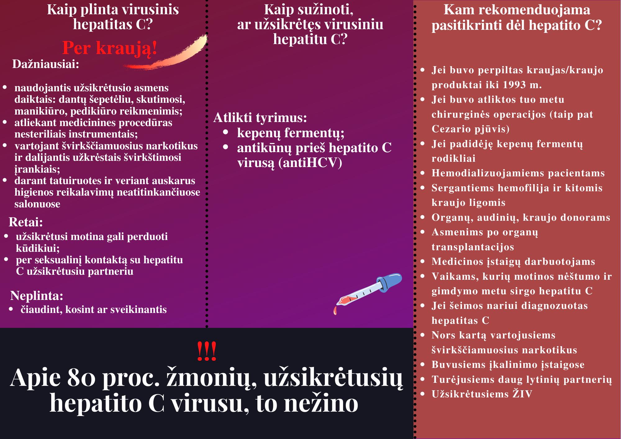 Plakatas apie hepatitą C