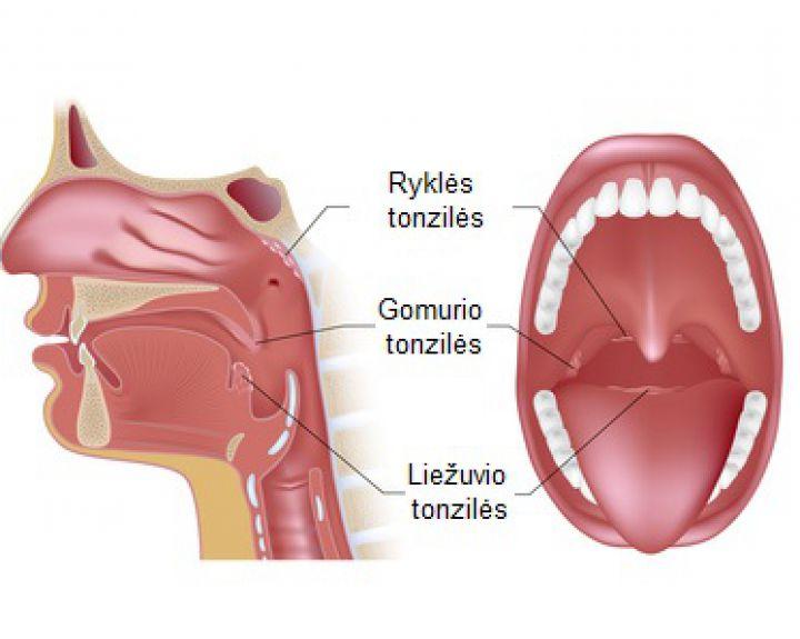 hipertenzija gydymas vazar hipertenzija italų kalba